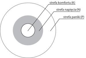 schm6a