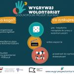 """Gra """"Wygrywaj wolontariat"""" online!"""